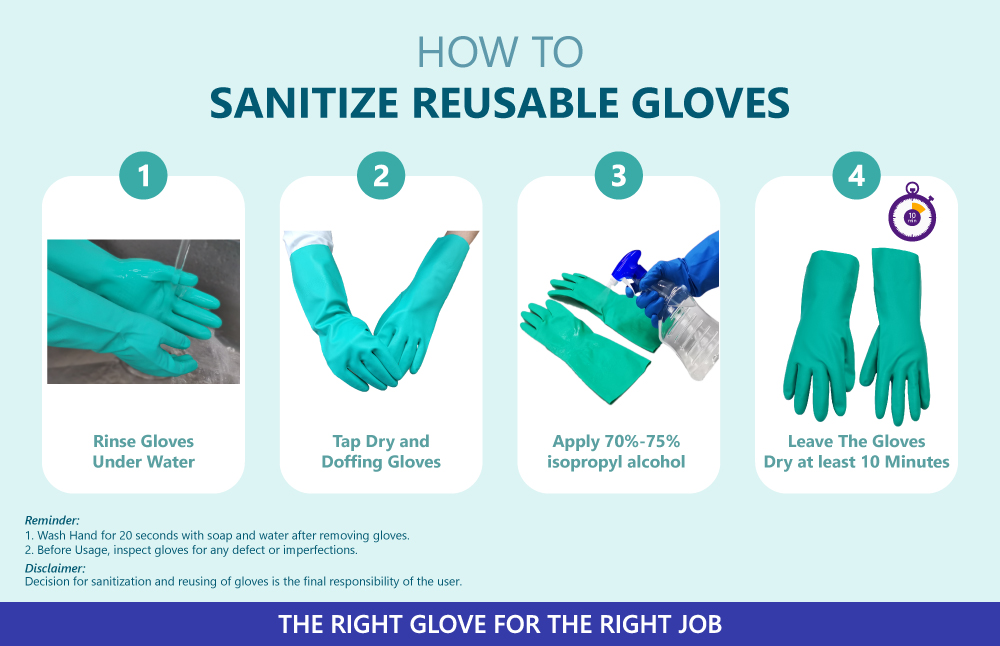 How to Sanitize Reusable Gloves