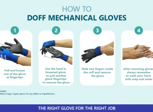 How to Doff Mechanical Gloves